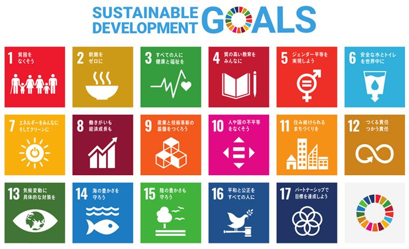 プロレスリング ヒートアップが目指す SDGs